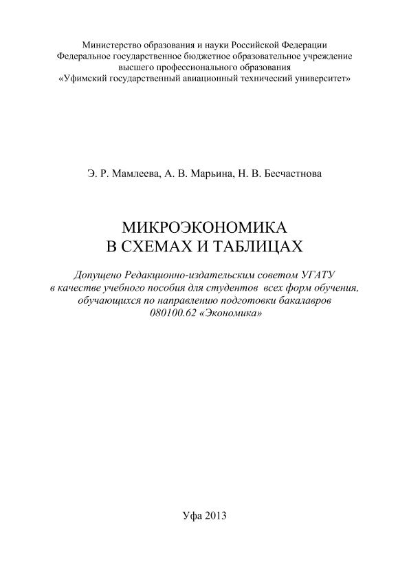 Микроэкономика в схемах и